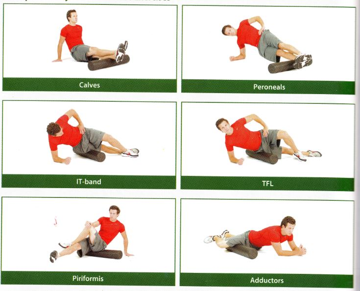 Victor S Running Blog The Strength And Conditioning Blog